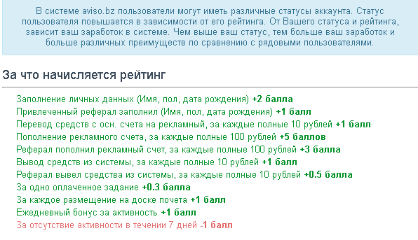 Aviso-rejting