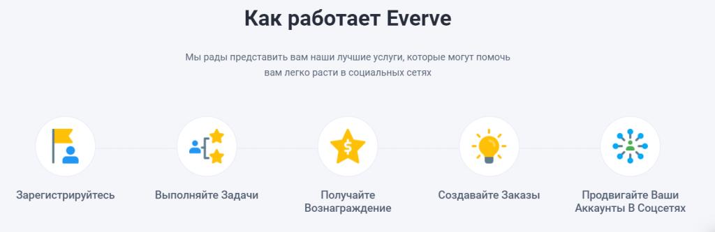 Everve.net